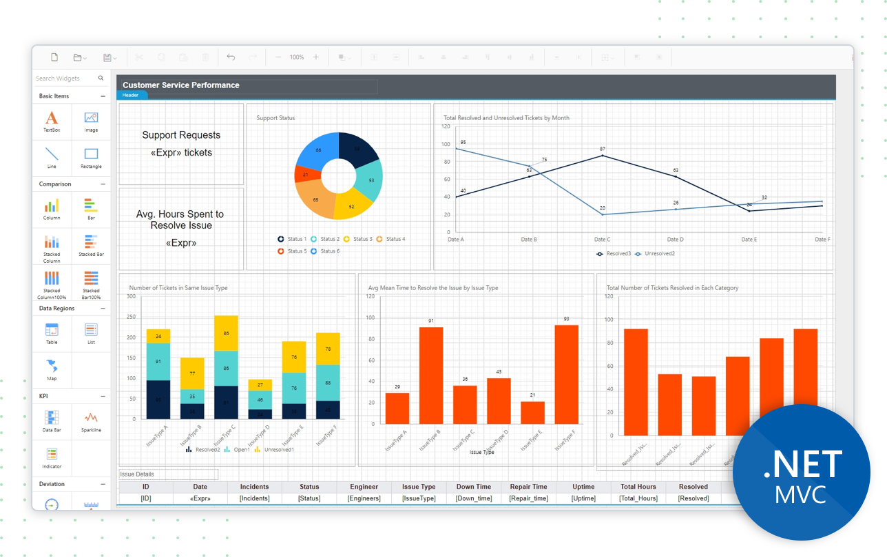 Asp Net Mvc Report Designer Reporting Tools Bold Reports