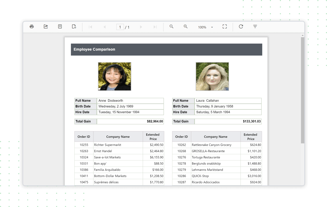 Side by side employee comparison displayed in subreport